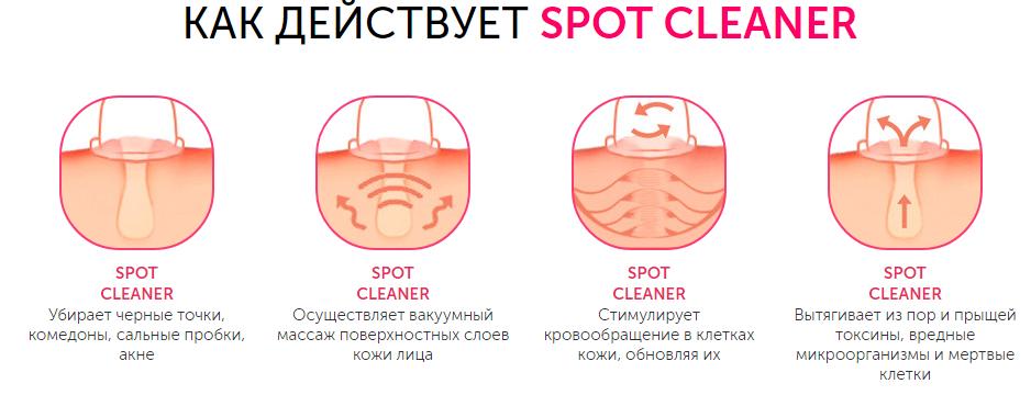 чистое лицо